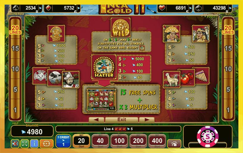 Inca Gold II pokie review 4